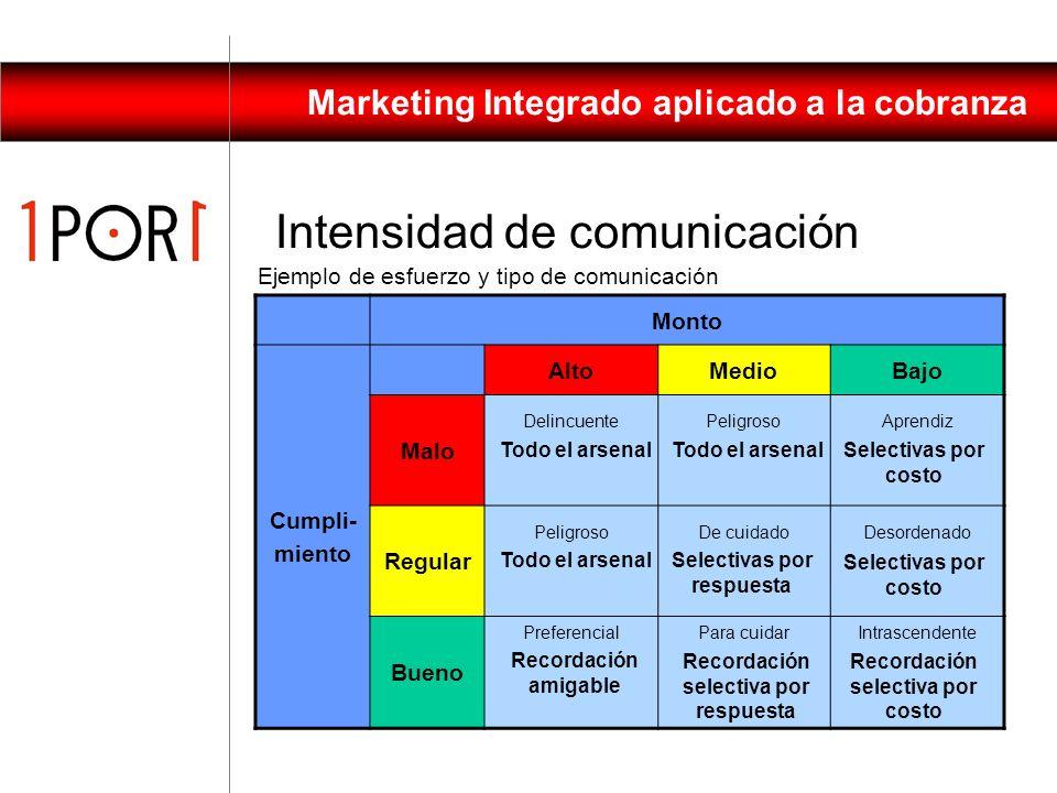Marketing Integrado aplicado a la cobranza Cada segmento posee distinto riesgo, requiere distinta intensidad y combinación de acciones. No tapar de me