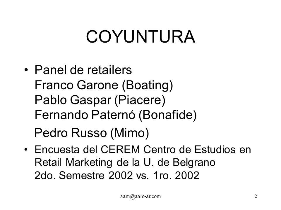 aam@aam-ar.com2 COYUNTURA Panel de retailers Franco Garone (Boating) Pablo Gaspar (Piacere) Fernando Paternó (Bonafide) Pedro Russo (Mimo) Encuesta de