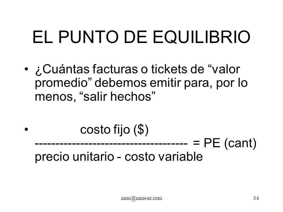 aam@aam-ar.com34 EL PUNTO DE EQUILIBRIO ¿Cuántas facturas o tickets de valor promedio debemos emitir para, por lo menos, salir hechos costo fijo ($) -