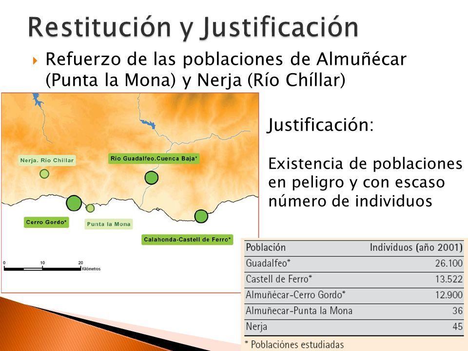General: Aumentar el tamaño poblacional de las dos localidades con menor número de individuos para asegurar su persistencia.