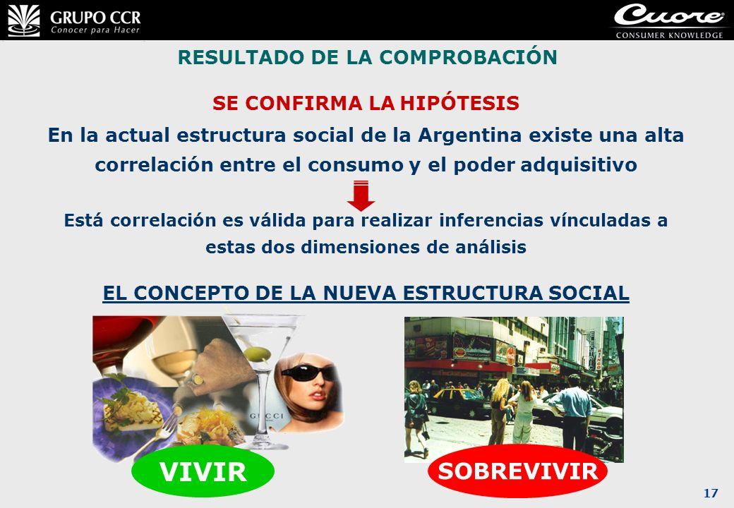 17 Está correlación es válida para realizar inferencias vínculadas a estas dos dimensiones de análisis VIVIR RESULTADO DE LA COMPROBACIÓN SE CONFIRMA