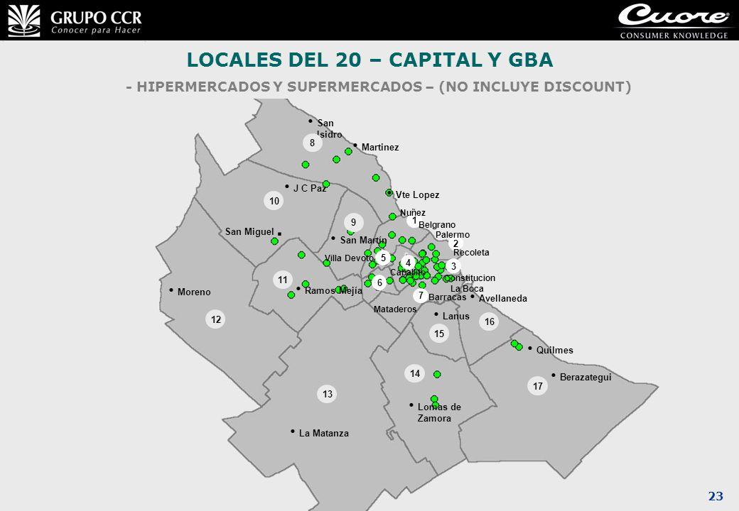 23 LOCALES DEL 20 – CAPITAL Y GBA - HIPERMERCADOS Y SUPERMERCADOS – (NO INCLUYE DISCOUNT) 17 Quilmes Berazategui 15 16 Lanus Avellaneda 14 Lomas de Za