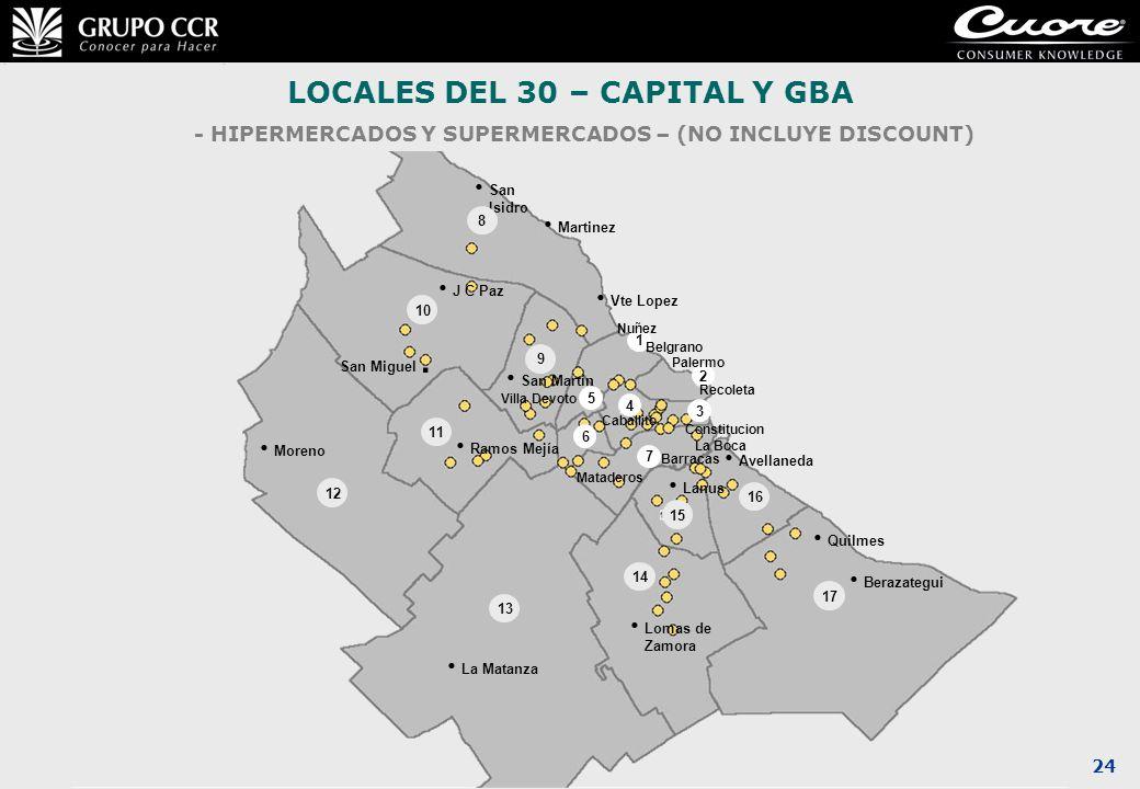 24 LOCALES DEL 30 – CAPITAL Y GBA - HIPERMERCADOS Y SUPERMERCADOS – (NO INCLUYE DISCOUNT) 17 Quilmes Berazategui 15 16 Lanus Avellaneda 14 Lomas de Za