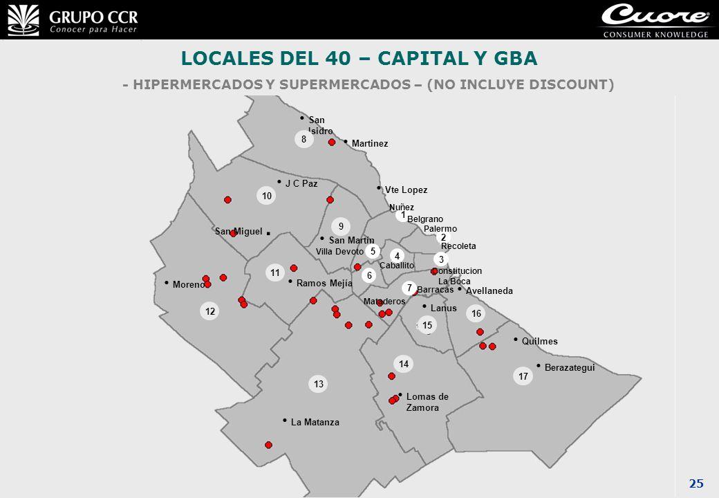 25 LOCALES DEL 40 – CAPITAL Y GBA - HIPERMERCADOS Y SUPERMERCADOS – (NO INCLUYE DISCOUNT) 17 Quilmes Berazategui 15 16 Lanus Avellaneda 14 Lomas de Za