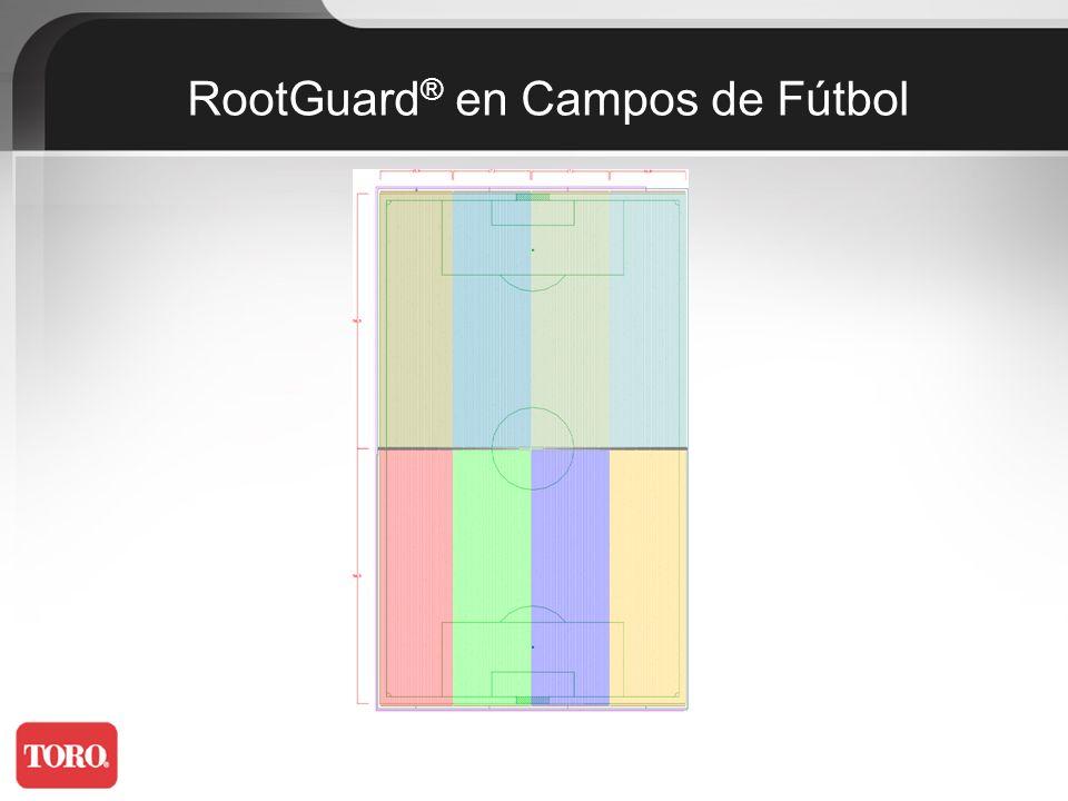 RootGuard ® en Jardines