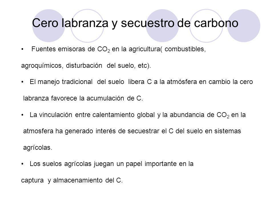Cero labranza y secuestro de carbono Fuentes emisoras de CO 2 en la agricultura( combustibles, agroquímicos, disturbación del suelo, etc). El manejo t