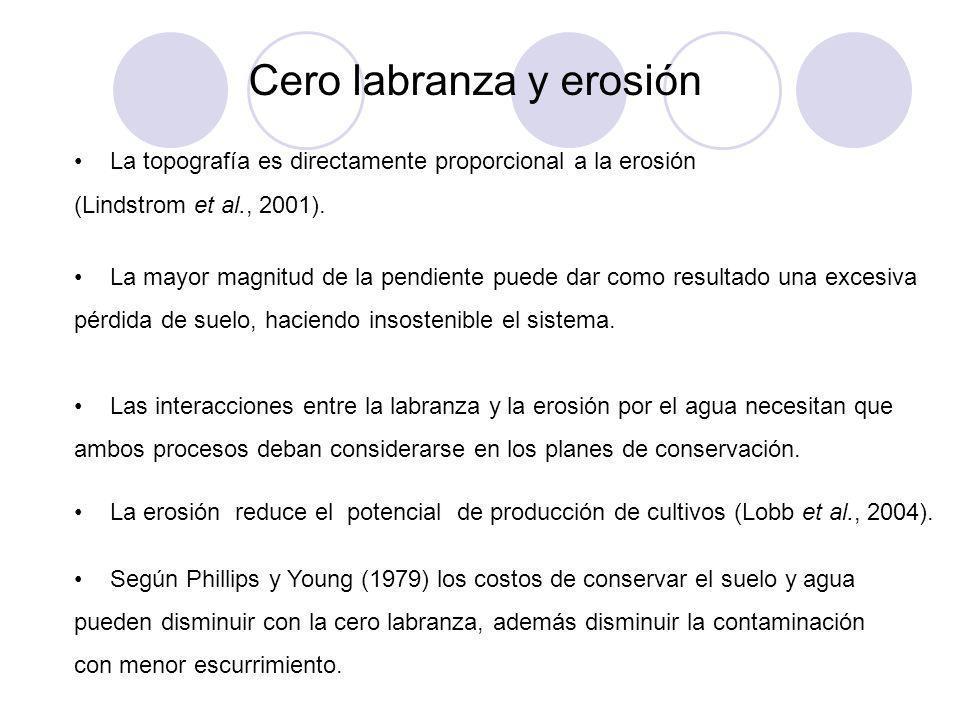 Cero labranza y erosión La topografía es directamente proporcional a la erosión (Lindstrom et al., 2001). La mayor magnitud de la pendiente puede dar