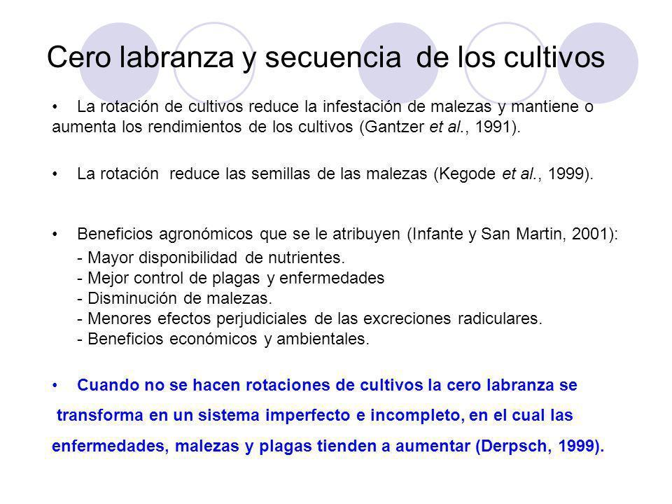 Cero labranza y secuencia de los cultivos La rotación de cultivos reduce la infestación de malezas y mantiene o aumenta los rendimientos de los cultiv