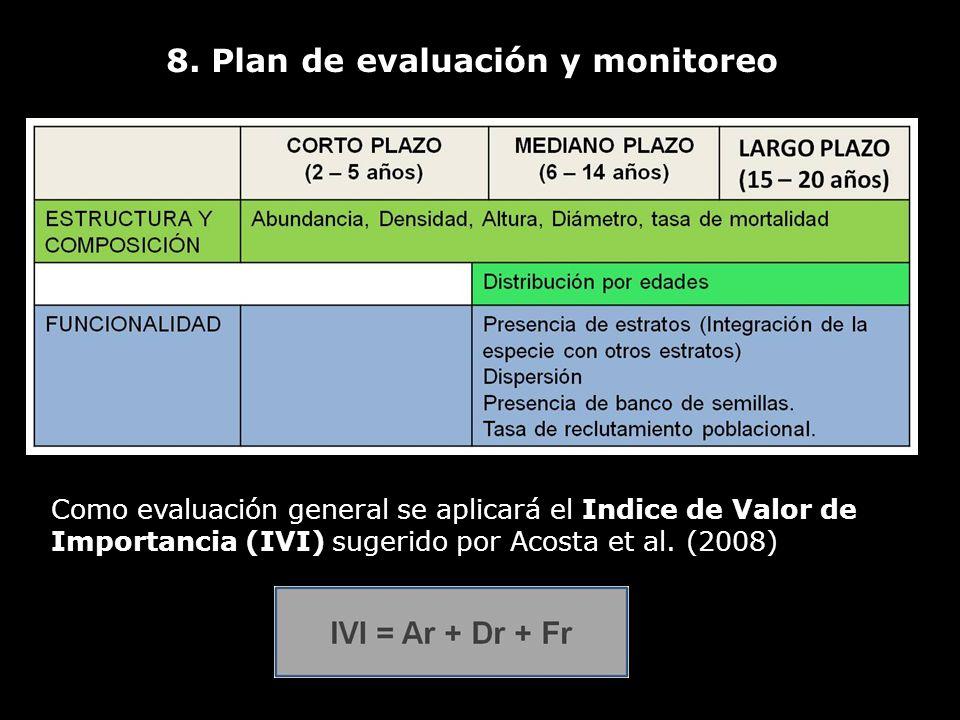 8. Plan de evaluación y monitoreo Como evaluación general se aplicará el Indice de Valor de Importancia (IVI) sugerido por Acosta et al. (2008)