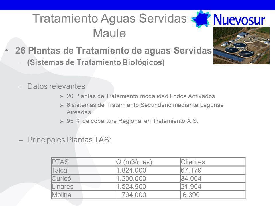 Tratamiento Aguas Servidas Maule 26 Plantas de Tratamiento de aguas Servidas –(Sistemas de Tratamiento Biológicos) –Datos relevantes »20 Plantas de Tr