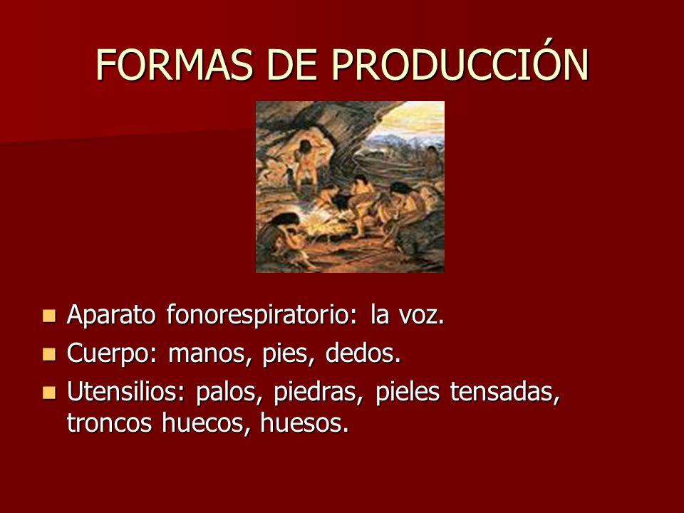 FORMAS DE PRODUCCIÓN Aparato fonorespiratorio: la voz. Aparato fonorespiratorio: la voz. Cuerpo: manos, pies, dedos. Cuerpo: manos, pies, dedos. Utens