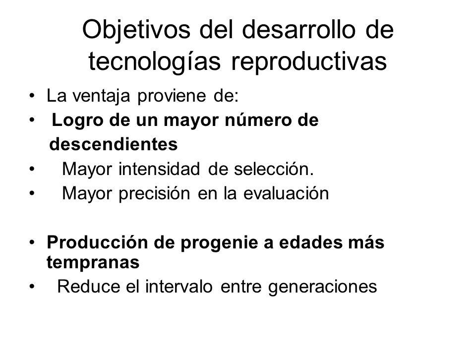Objetivos del desarrollo de tecnologías reproductivas La ventaja proviene de: Logro de un mayor número de descendientes Mayor intensidad de selección.
