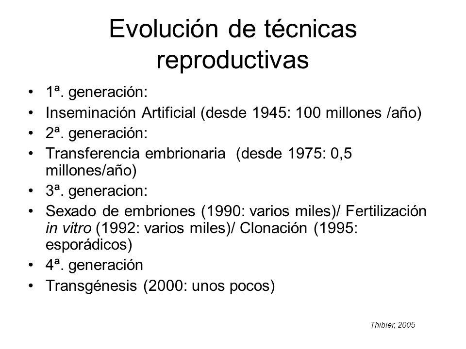 Evolución de técnicas reproductivas 1ª.