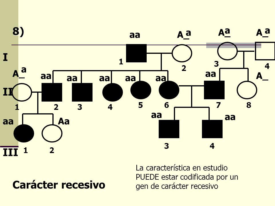 I II III 1 1 12 2 2 3 3 3 4 4 4 5768 8) Carácter recesivo aaA_ aa a aa A_ aa a Aa aa La característica en estudio PUEDE estar codificada por un gen de