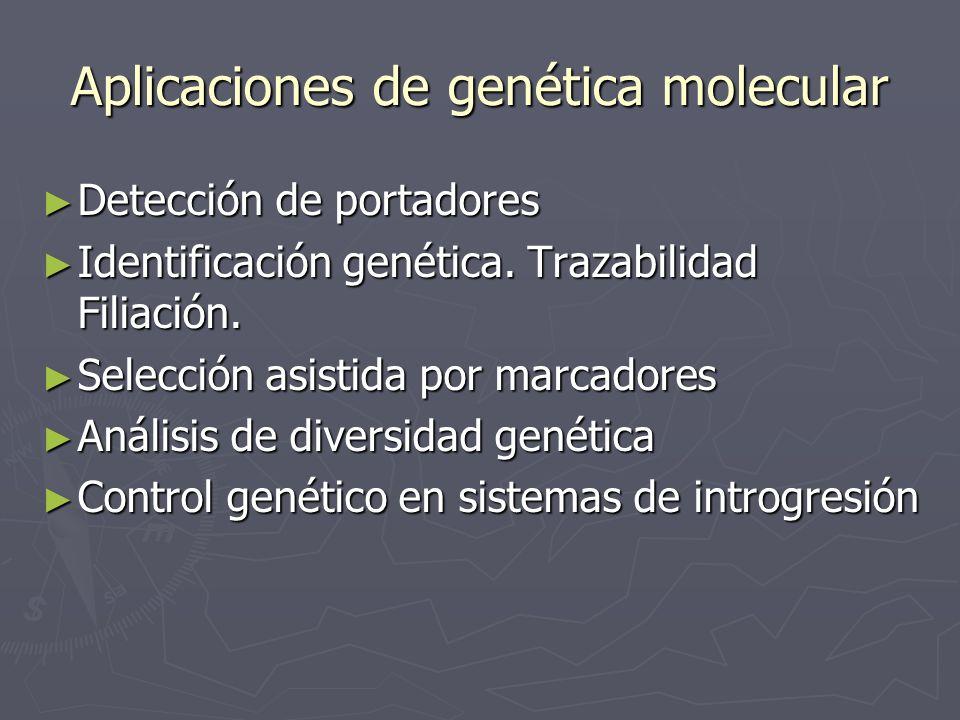 Aplicaciones de genética molecular Detección de portadores Detección de portadores Identificación genética. Trazabilidad Filiación. Identificación gen