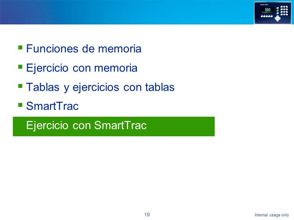 Internal usage only 18 SmartTrac Hay tres tamaños de SmartTrac Formato grande Formato pequeño Formato mediano