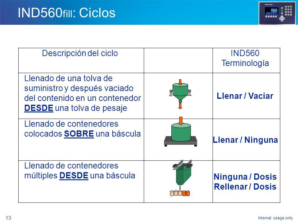 Internal usage only 11 Ventajas de la IND560fill La IND560fill combina control del ciclo de pesaje de entrada con control del ciclo de pesaje de salid