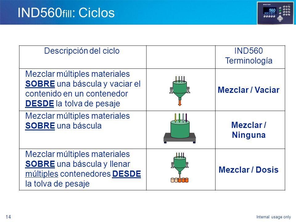 Internal usage only 12 Ciclos y secuencias Ciclos de pesaje de entrada - Ninguno - Mezclado/llenado Ciclos de pesaje de salida - Ninguno - Vaciado - D