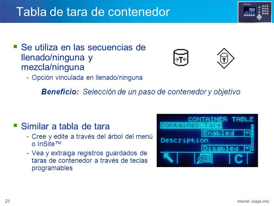 Internal usage only 19 Interbloqueos, temporizadores y salida auxiliar Interbloqueos - Utiliza una entrada discontinua para determinar si el sistema a