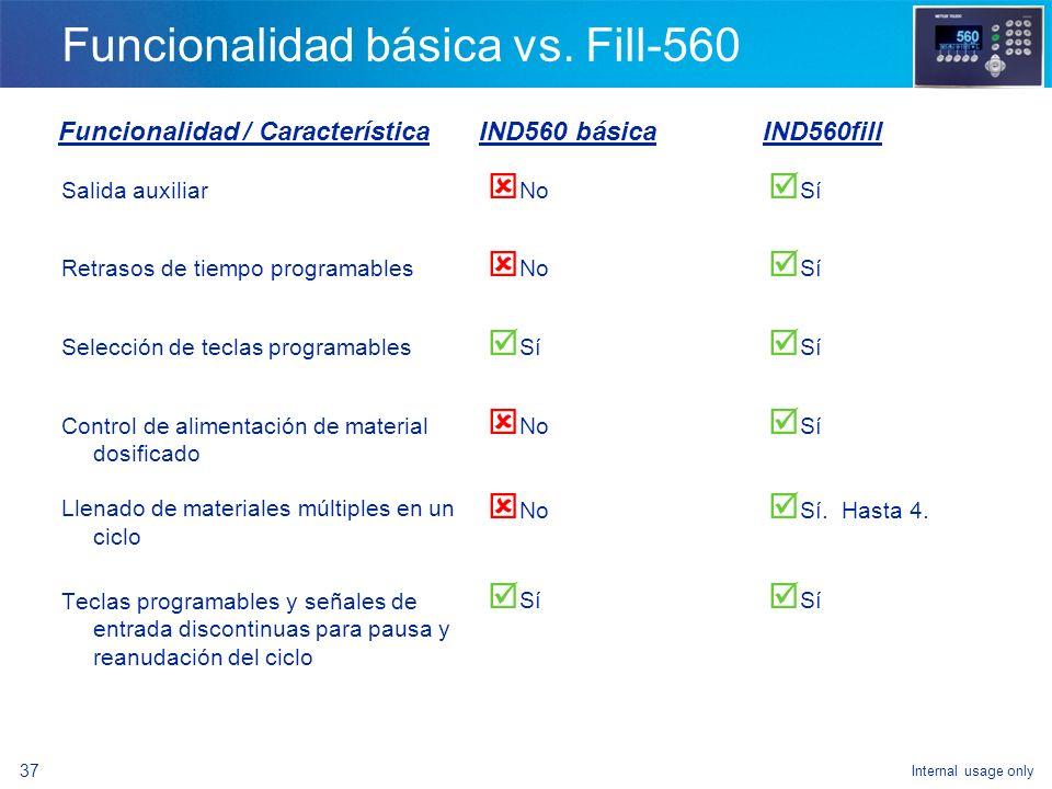 Internal usage only 35 Funcionalidad básica vs. Fill-560 Control de pesaje de entrada con pesaje de salida Control total de secuencia Secuencias sopor