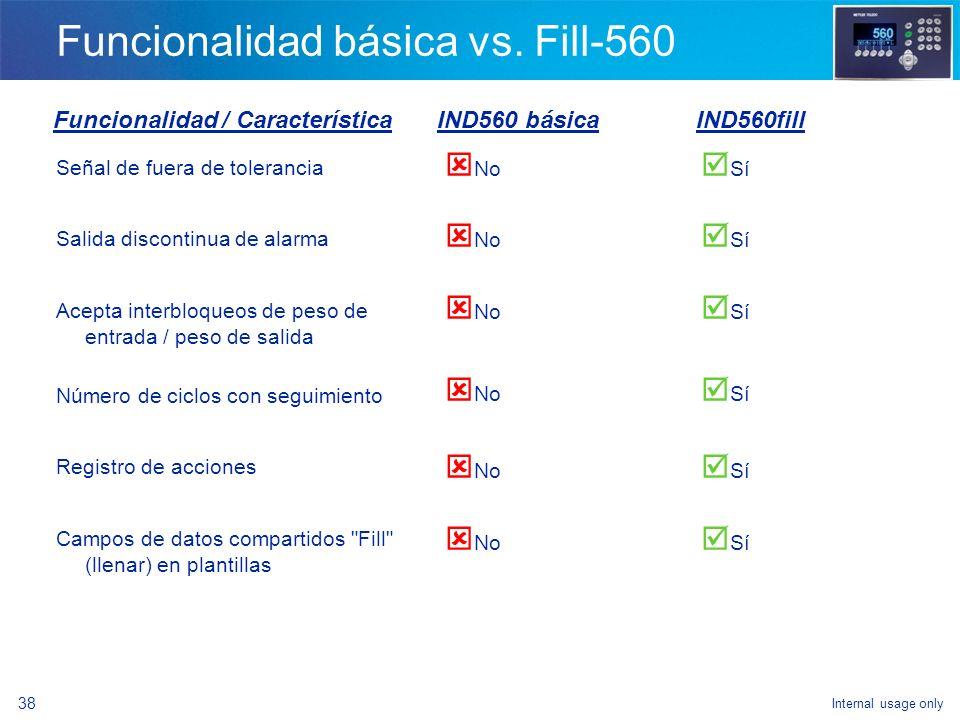 Internal usage only 36 Funcionalidad básica vs. Fill-560 Control remoto Control de alimentación de 1 y 2 velocidades Modo de aprendizaje Ajuste automá