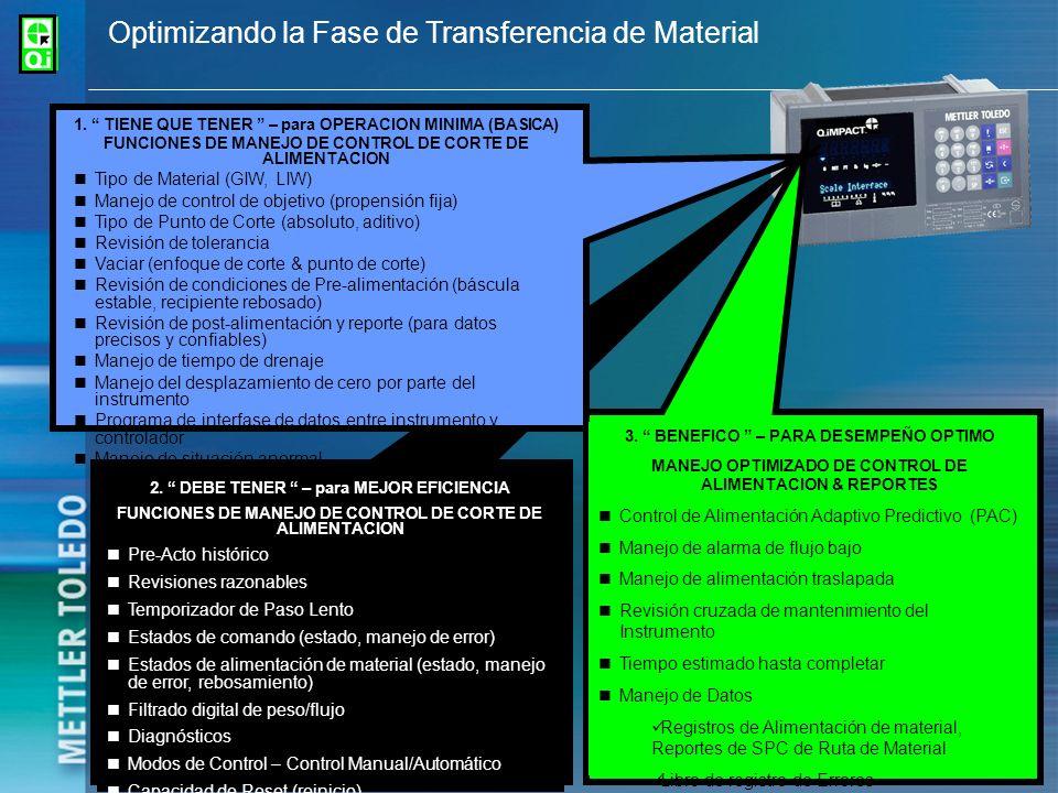 12 2. DEBE TENER – para MEJOR EFICIENCIA FUNCIONES DE MANEJO DE CONTROL DE CORTE DE ALIMENTACION Pre-Acto histórico Revisiones razonables Temporizador