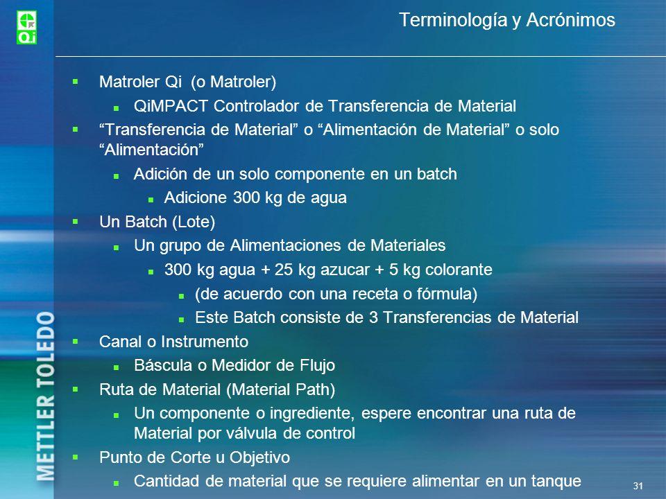 31 Terminología y Acrónimos Matroler Qi (o Matroler) QiMPACT Controlador de Transferencia de Material Transferencia de Material o Alimentación de Mate