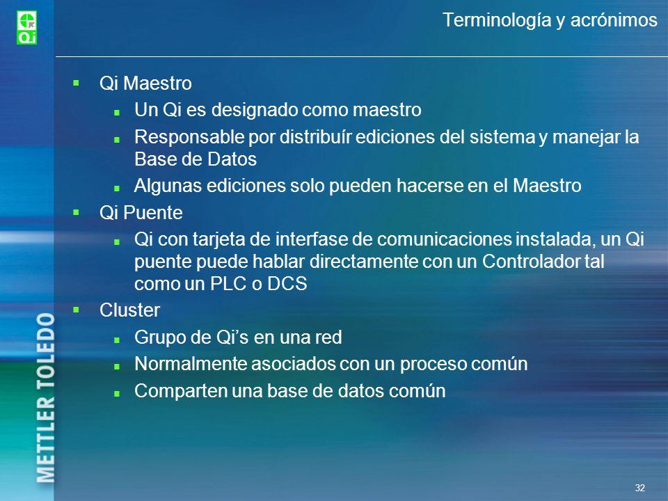 32 Terminología y acrónimos Qi Maestro Un Qi es designado como maestro Responsable por distribuír ediciones del sistema y manejar la Base de Datos Alg