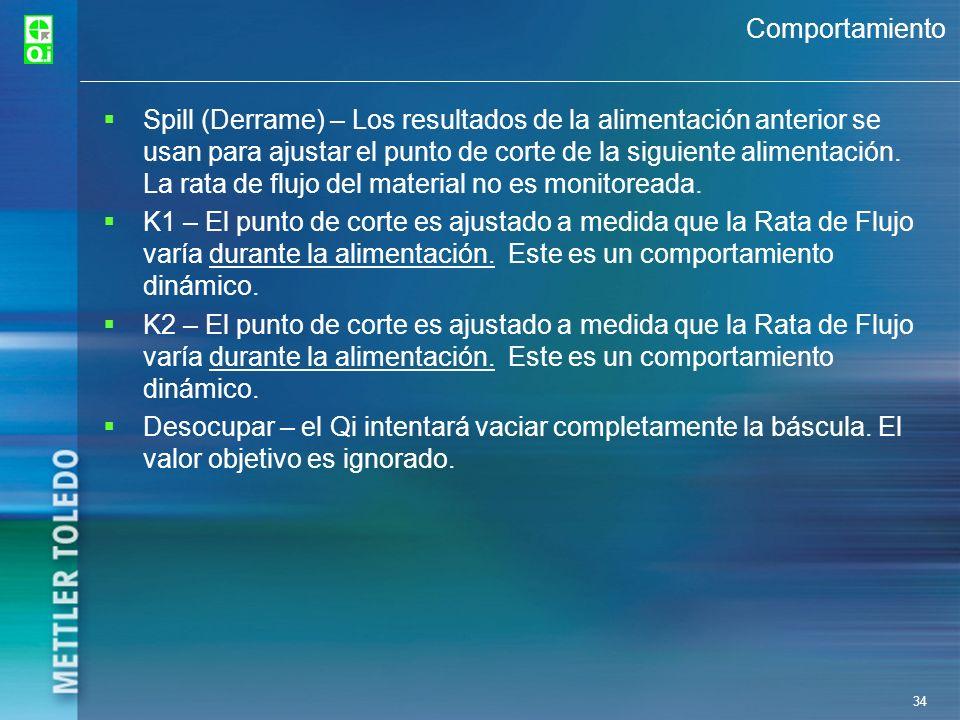 34 Comportamiento Spill (Derrame) – Los resultados de la alimentación anterior se usan para ajustar el punto de corte de la siguiente alimentación. La