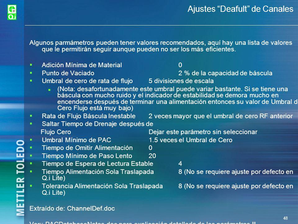 48 Ajustes Deafult de Canales Algunos parmámetros pueden tener valores recomendados, aquí hay una lista de valores que le permitirán seguir aunque pue