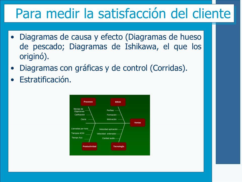 Para medir la satisfacción del cliente Diagramas de causa y efecto (Diagramas de hueso de pescado; Diagramas de Ishikawa, el que los originó). Diagram
