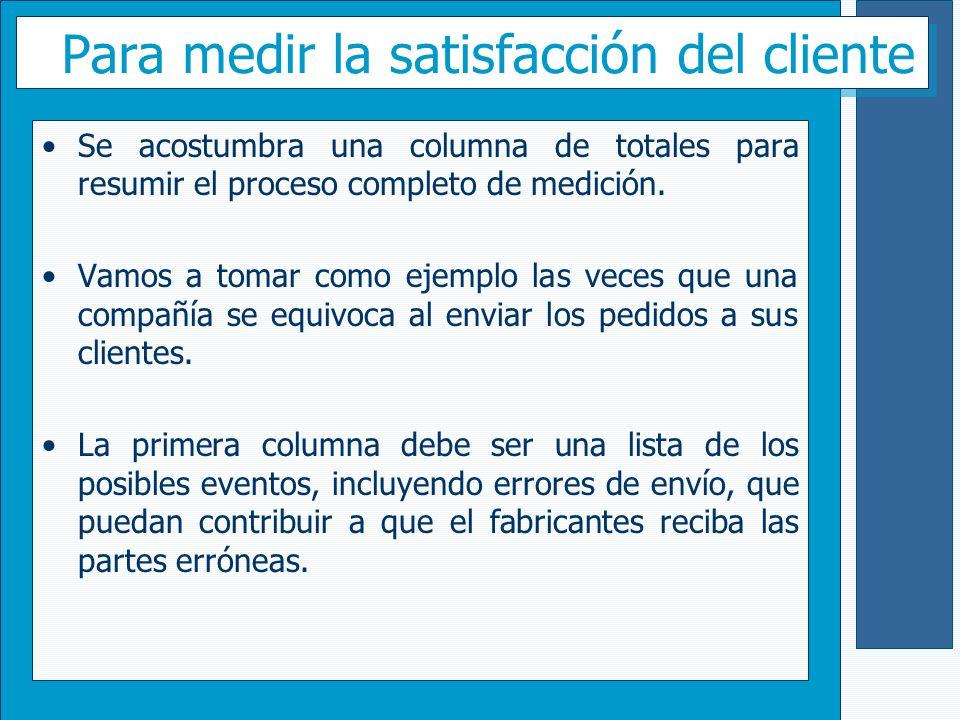 Para medir la satisfacción del cliente Se acostumbra una columna de totales para resumir el proceso completo de medición. Vamos a tomar como ejemplo l