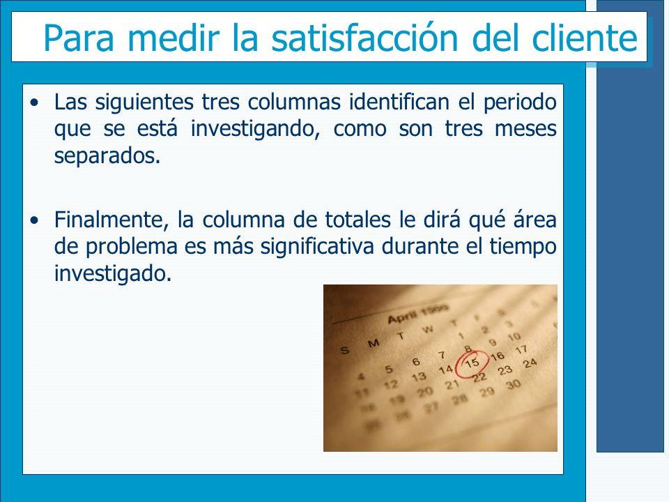 Para medir la satisfacción del cliente Las siguientes tres columnas identifican el periodo que se está investigando, como son tres meses separados. Fi