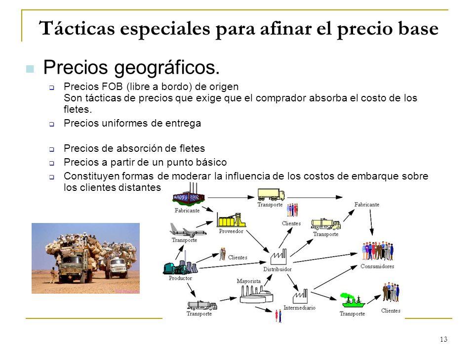 13 Tácticas especiales para afinar el precio base Precios geográficos. Precios FOB (libre a bordo) de origen Son tácticas de precios que exige que el