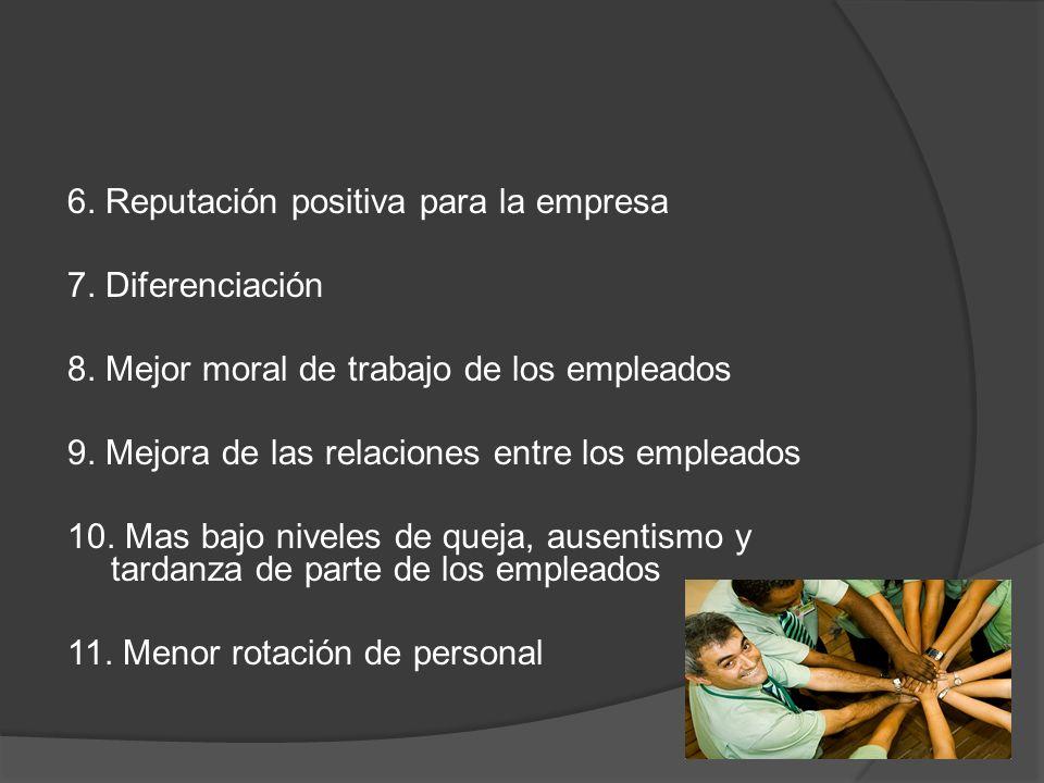 6. Reputación positiva para la empresa 7. Diferenciación 8. Mejor moral de trabajo de los empleados 9. Mejora de las relaciones entre los empleados 10