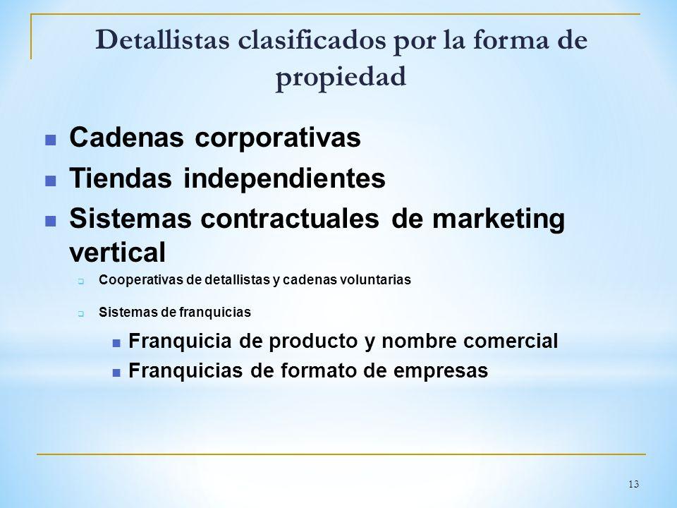 13 Detallistas clasificados por la forma de propiedad Cadenas corporativas Tiendas independientes Sistemas contractuales de marketing vertical Coopera