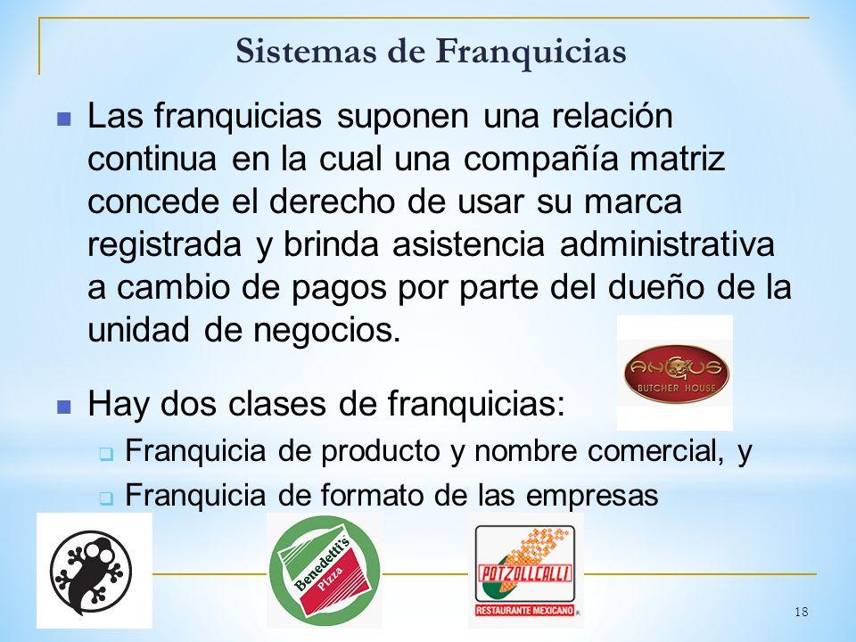 18 Sistemas de Franquicias Las franquicias suponen una relación continua en la cual una compañía matriz concede el derecho de usar su marca registrada