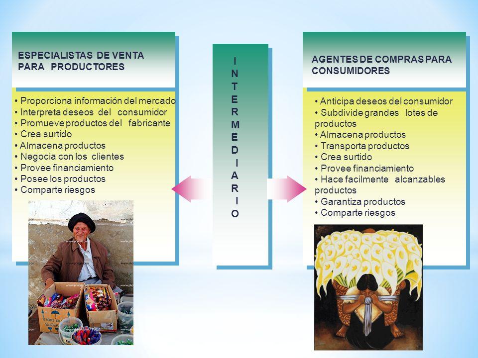 Proporciona información del mercado Interpreta deseos del consumidor Promueve productos del fabricante Crea surtido Almacena productos Negocia con los