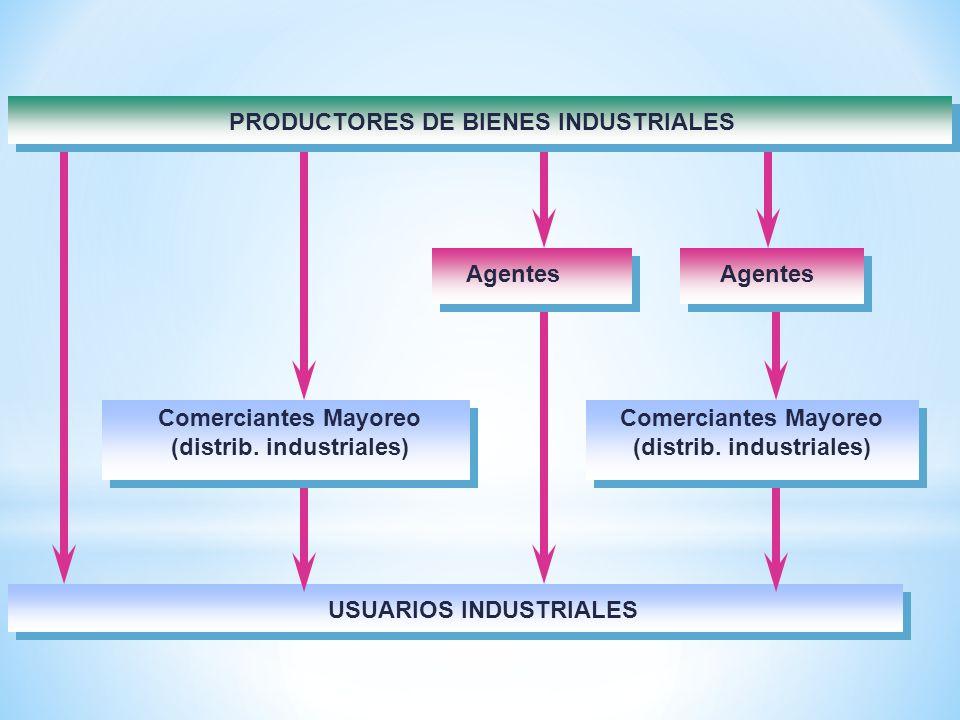 USUARIOS INDUSTRIALES PRODUCTORES DE BIENES INDUSTRIALES Comerciantes Mayoreo (distrib. industriales) Agentes Comerciantes Mayoreo (distrib. industria