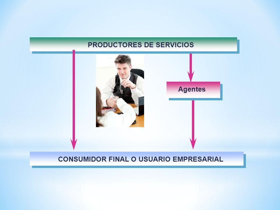 CONSUMIDOR FINAL O USUARIO EMPRESARIAL PRODUCTORES DE SERVICIOS Agentes