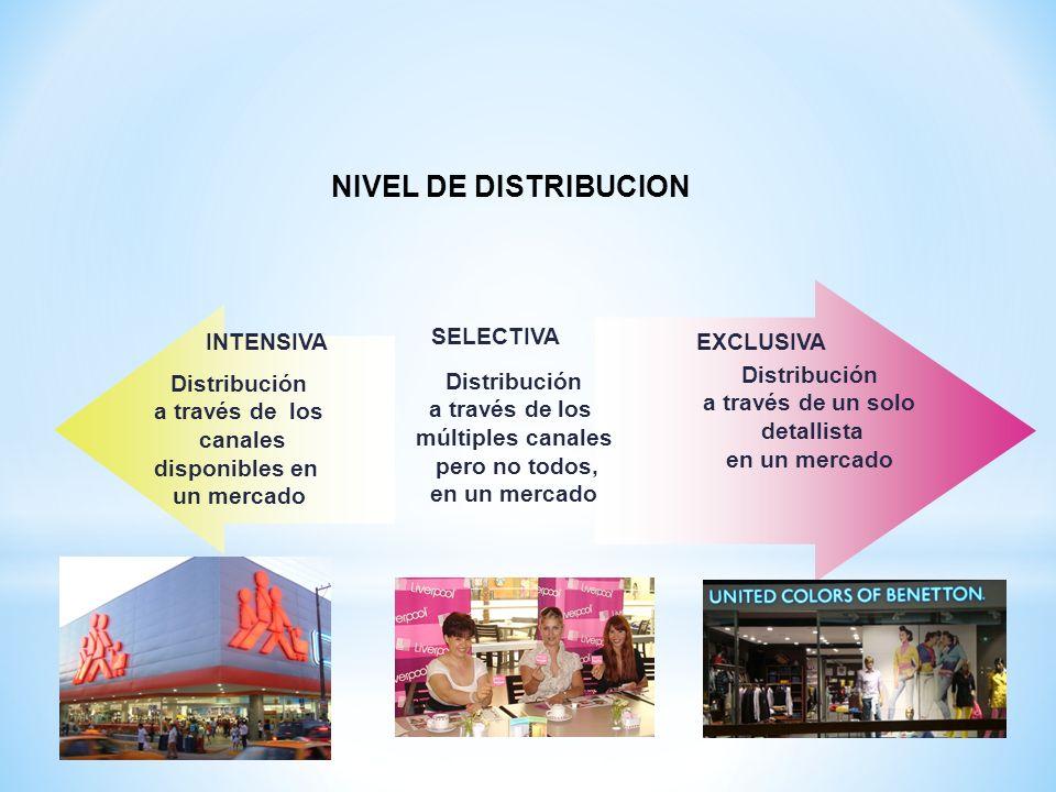 INTENSIVA SELECTIVA EXCLUSIVA Distribución a través de los canales disponibles en un mercado Distribución a través de los múltiples canales pero no to