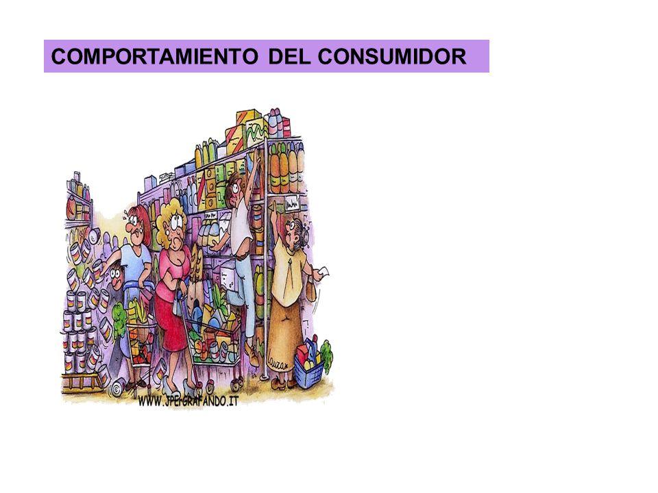 EL MERCADO DE CONSUMO EL CONSUMIDOR ES QUIEN COMPRA BIENES Y SERVICIOS PARA SU PROPIO USO PERSONAL O DEL HOGAR