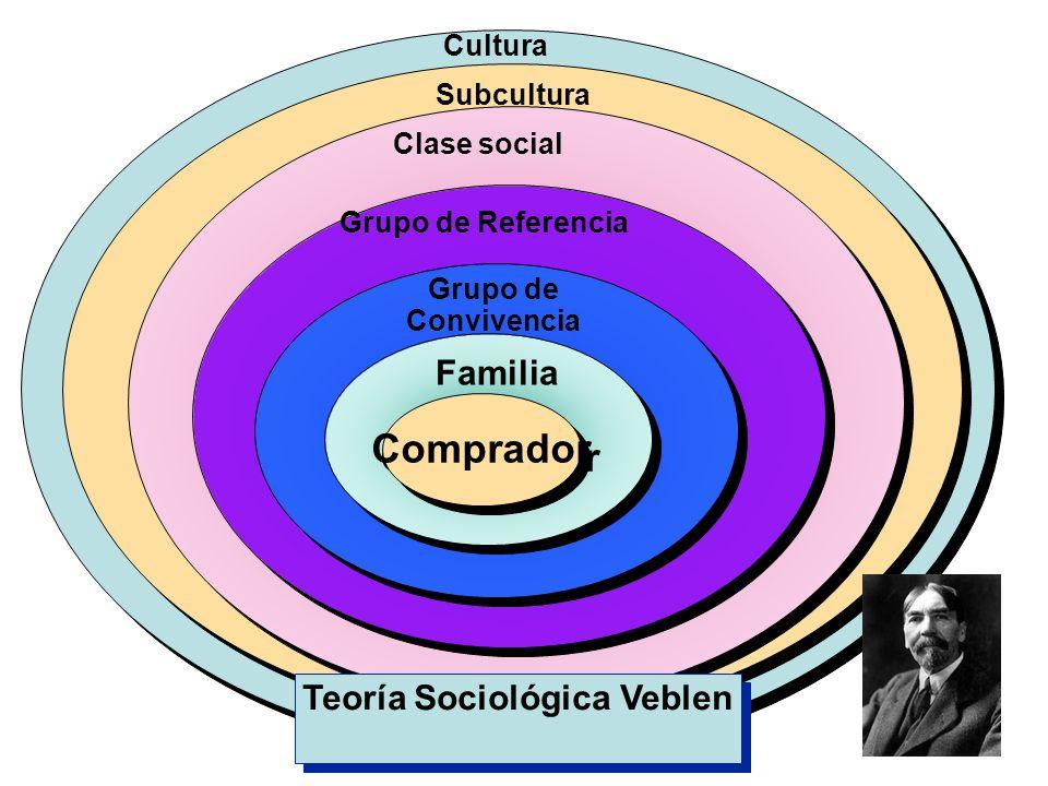 Teoría Psicoanalítica (Freud) Freud buscó una explicación a la forma de operar del inconsciente, proponiendo una particular estructura.