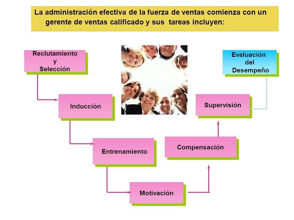 La administración efectiva de la fuerza de ventas comienza con un gerente de ventas calificado y sus tareas incluyen: Reclutamiento y Selección Reclut