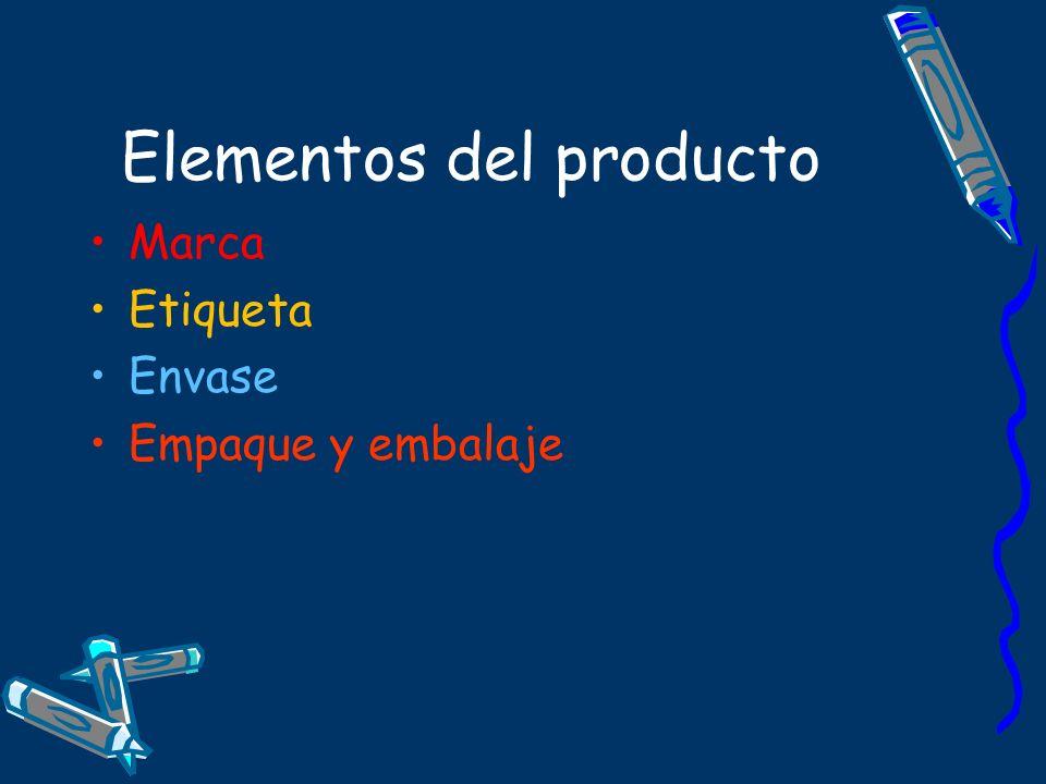 Elementos del producto Marca Etiqueta Envase Empaque y embalaje
