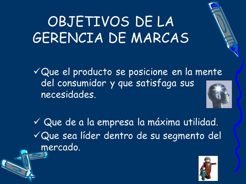 OBJETIVOS DE LA GERENCIA DE MARCAS Que el producto se posicione en la mente del consumidor y que satisfaga sus necesidades. Que de a la empresa la máx