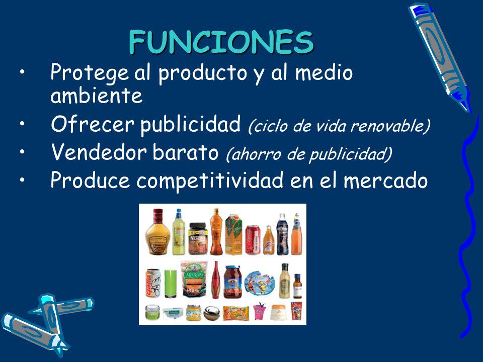 FUNCIONES Protege al producto y al medio ambiente Ofrecer publicidad (ciclo de vida renovable) Vendedor barato (ahorro de publicidad) Produce competit