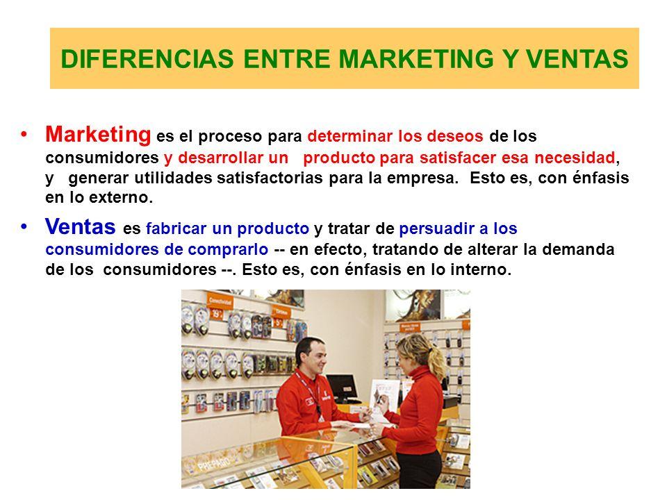 Marketing es el proceso para determinar los deseos de los consumidores y desarrollar un producto para satisfacer esa necesidad, y generar utilidades s
