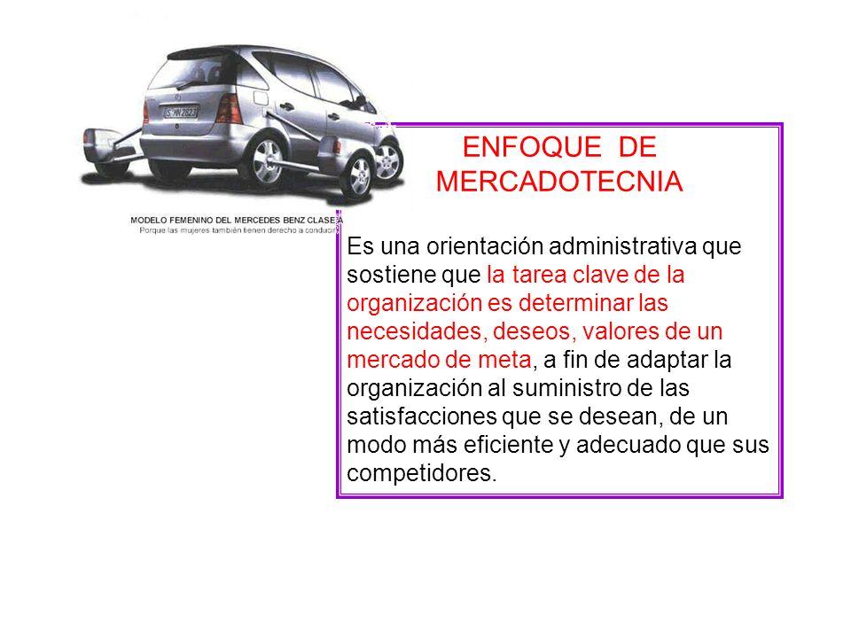 ENFOQUE DE MERCADOTECNIA Es una orientación administrativa que sostiene que la tarea clave de la organización es determinar las necesidades, deseos, v