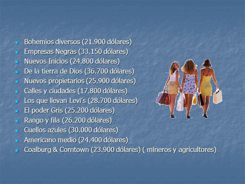 Bohemios diversos (21.900 dólares) Bohemios diversos (21.900 dólares) Empresas Negras (33.150 dólares) Empresas Negras (33.150 dólares) Nuevos Inicios